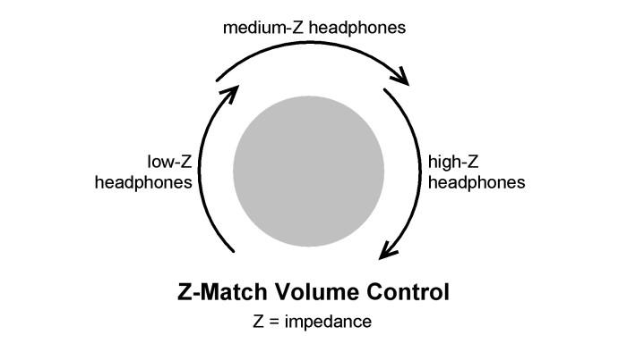 Z-Match Volume Control